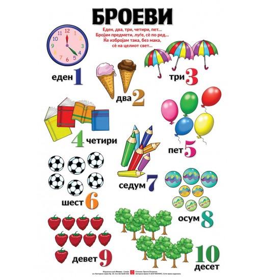 Едукативен постер - Броеви