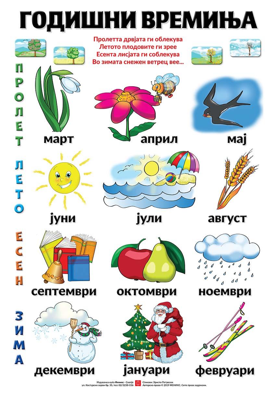 Едукативен постер - Годишни времиња