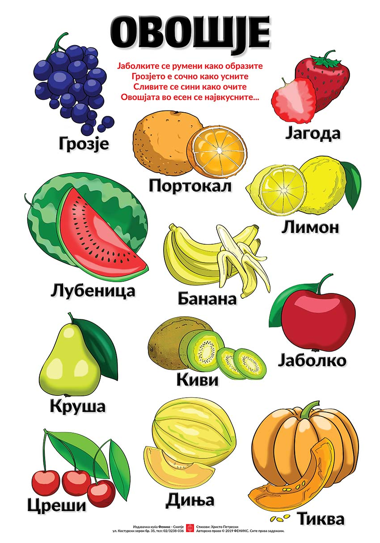 Едукативен постер - Овошје